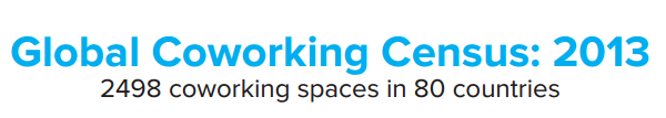 Global-Coworking-Census-2013