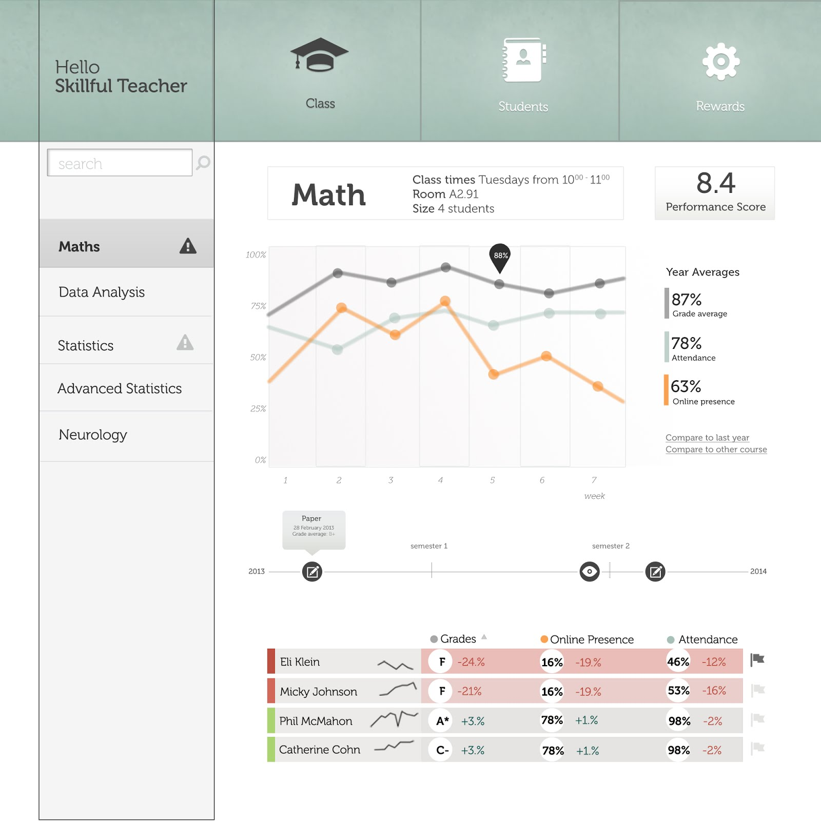 Beestar-teacher-dashboard
