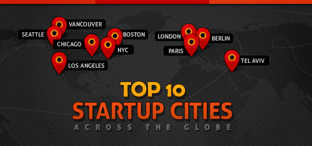 To-10-startup-cities