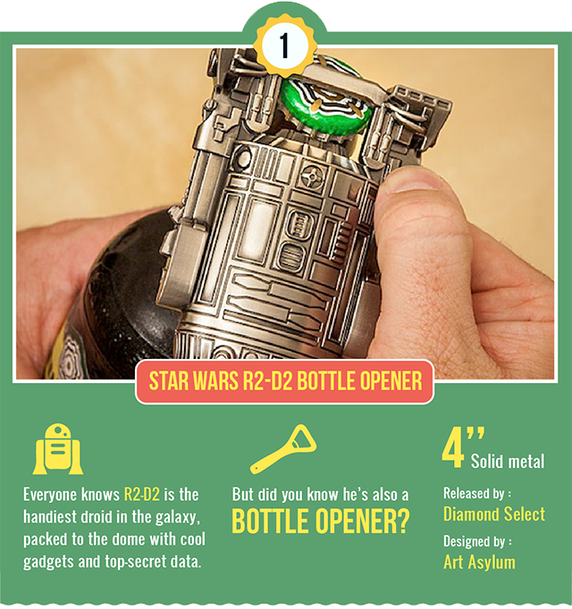 Star-Wars-R2-D2-Bottle-Opener-TheGadgetFlow
