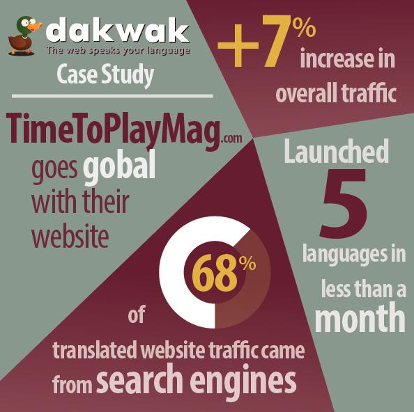 Dakwak-case-study-timetoplaymag