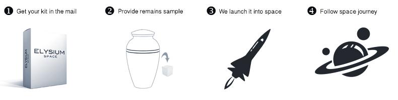 Elysium-Space-ash-capsule