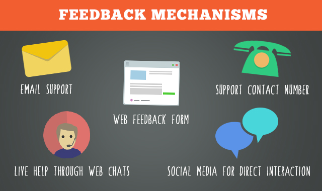 Feedback-mechanisms-for-customer-service
