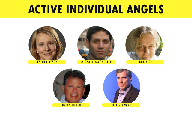 Active-individual-angels-NYC