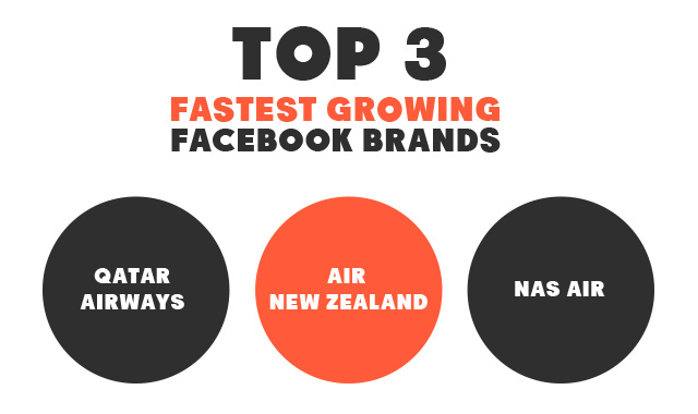 top-3-airlines-brands-fb