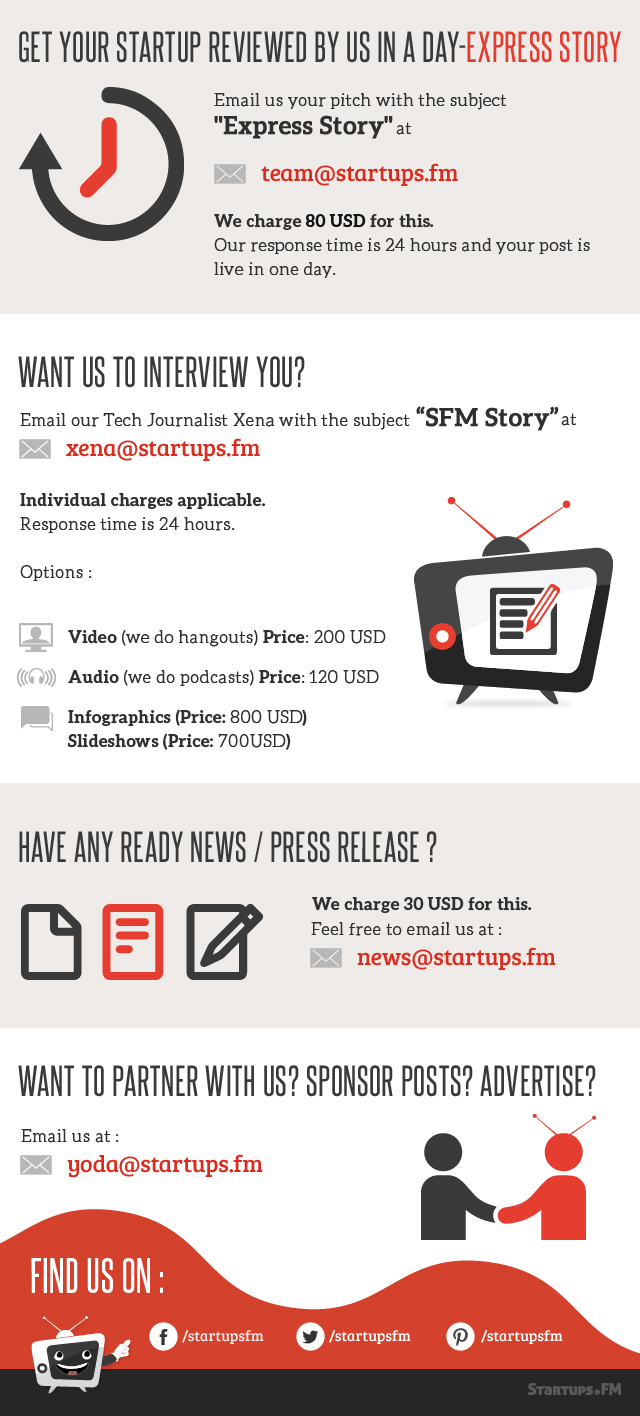 Contact-Us-StartupsFM
