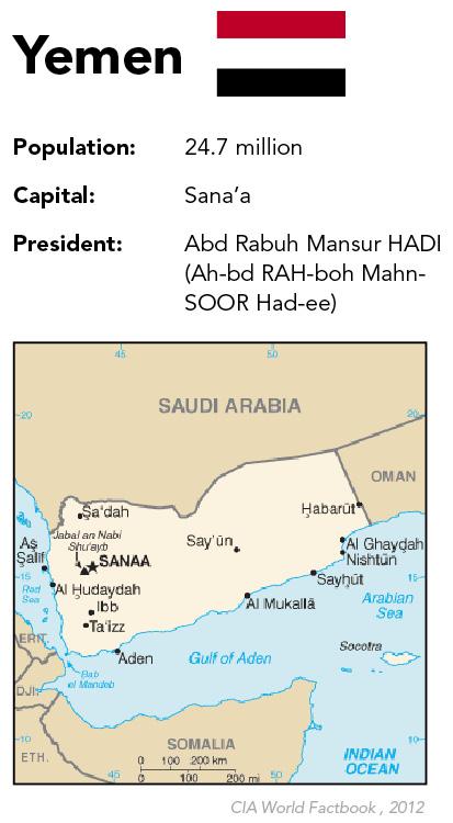 Yemen Profile