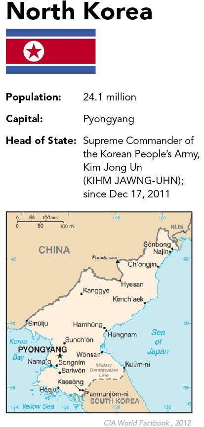 North Korea Profile