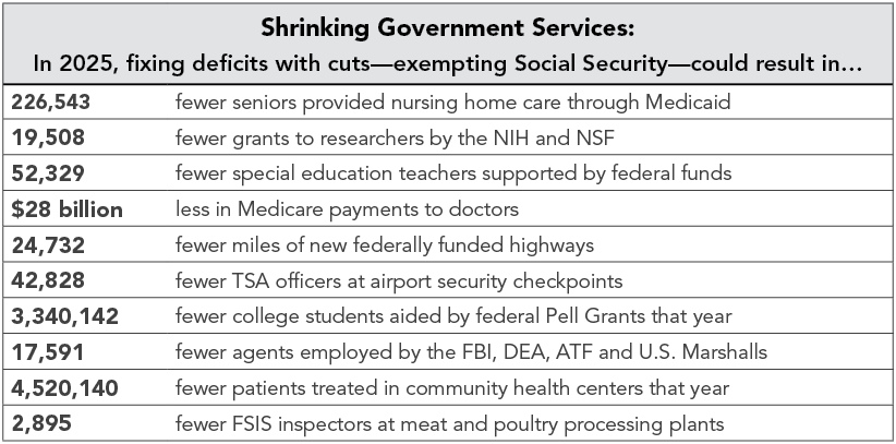 Shrinking Government Services