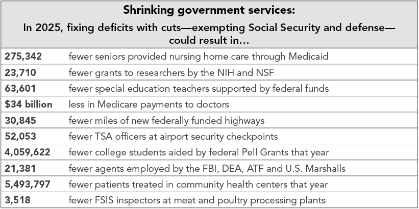 Shrinking Government Services_3