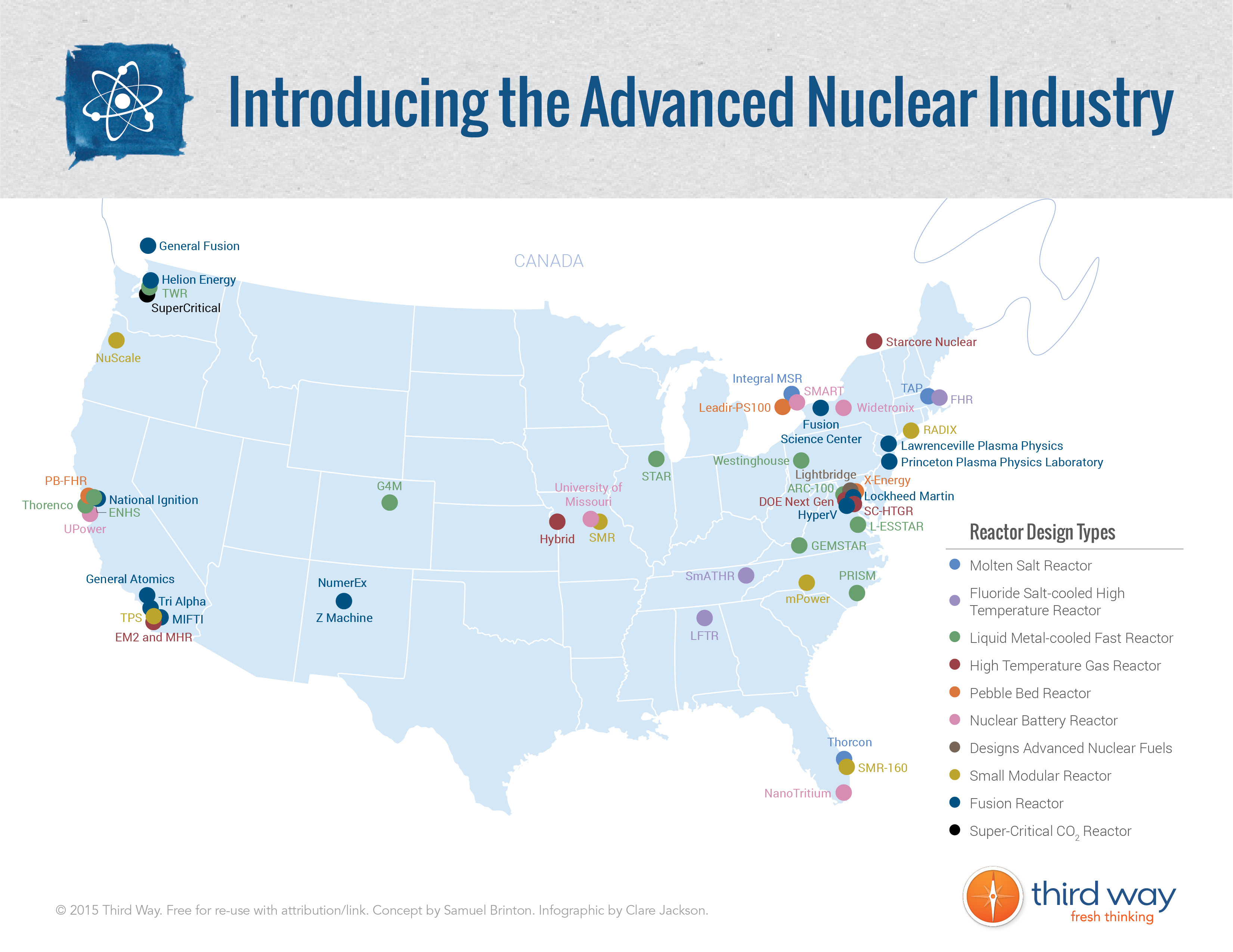 Introducing the Advanced Nuclear Industry