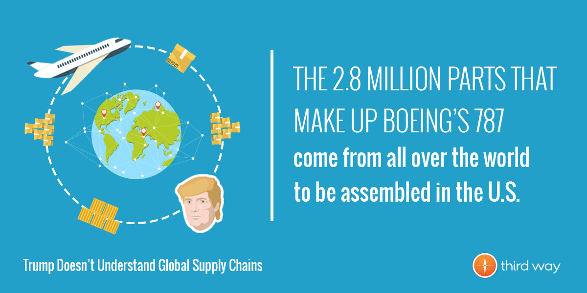 Global supply chains: Boeing