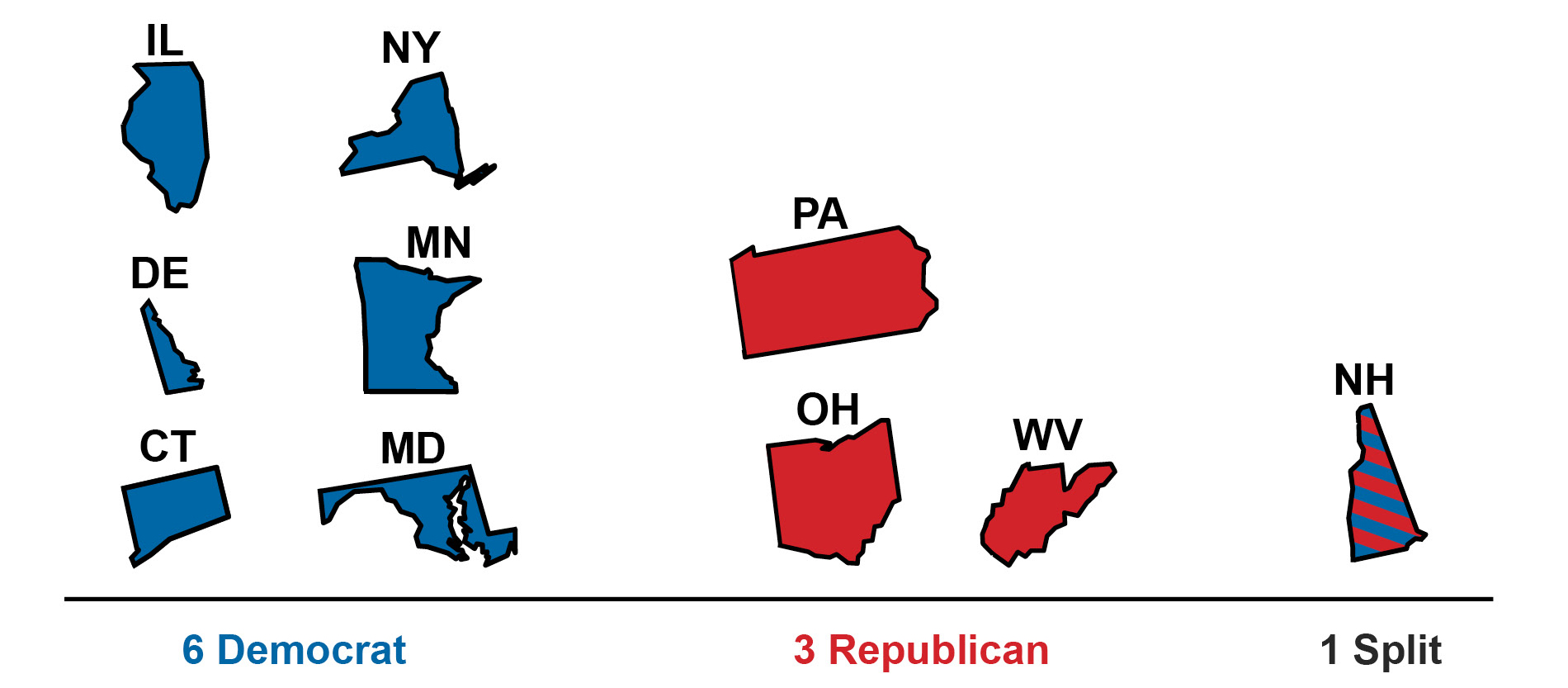Partisan Control of Majority Maker Districts