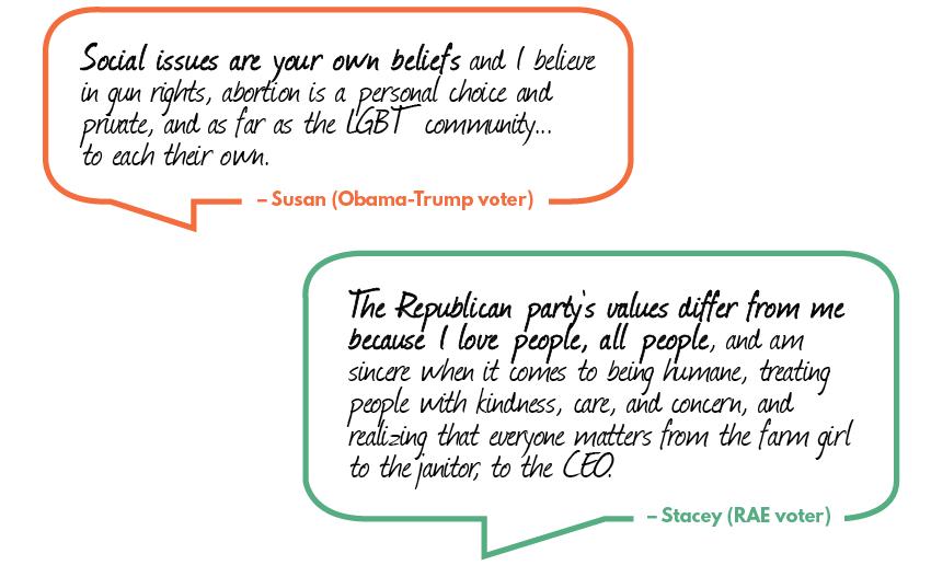 Susan, Stacey