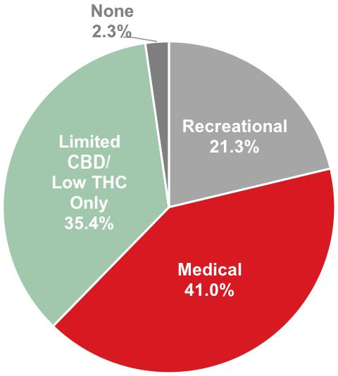 America's Marijuana Evolution – Third Way