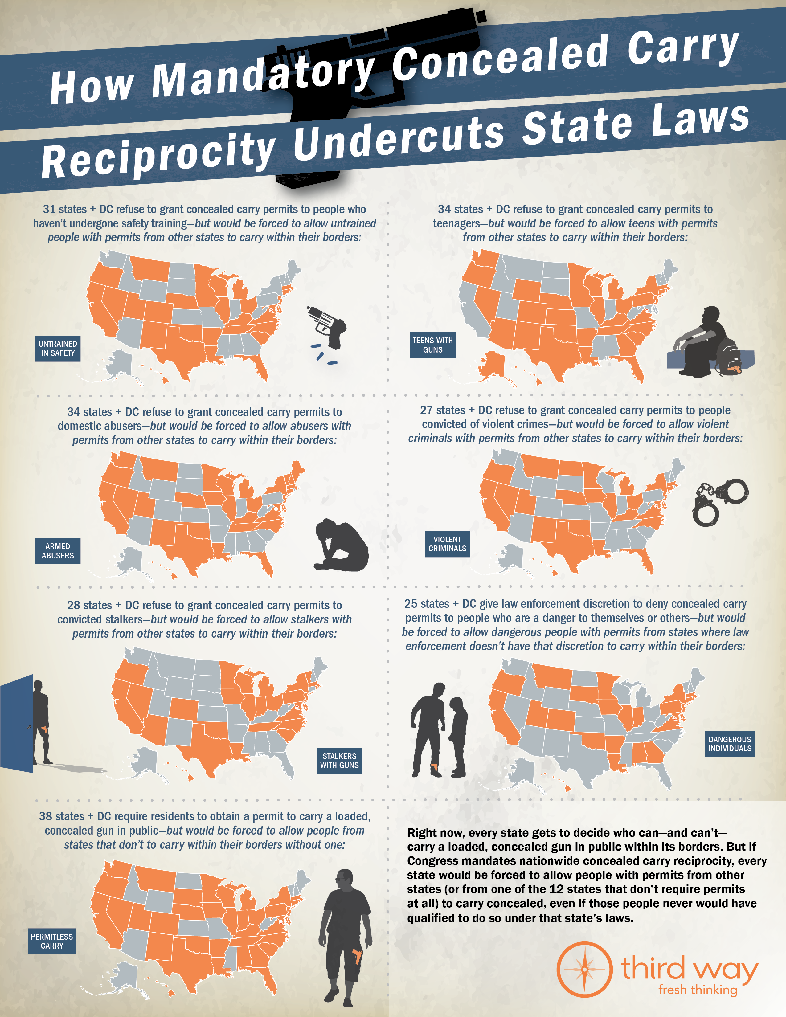 How Mandatory Concealed Carry Reciprocity Undercuts State Laws