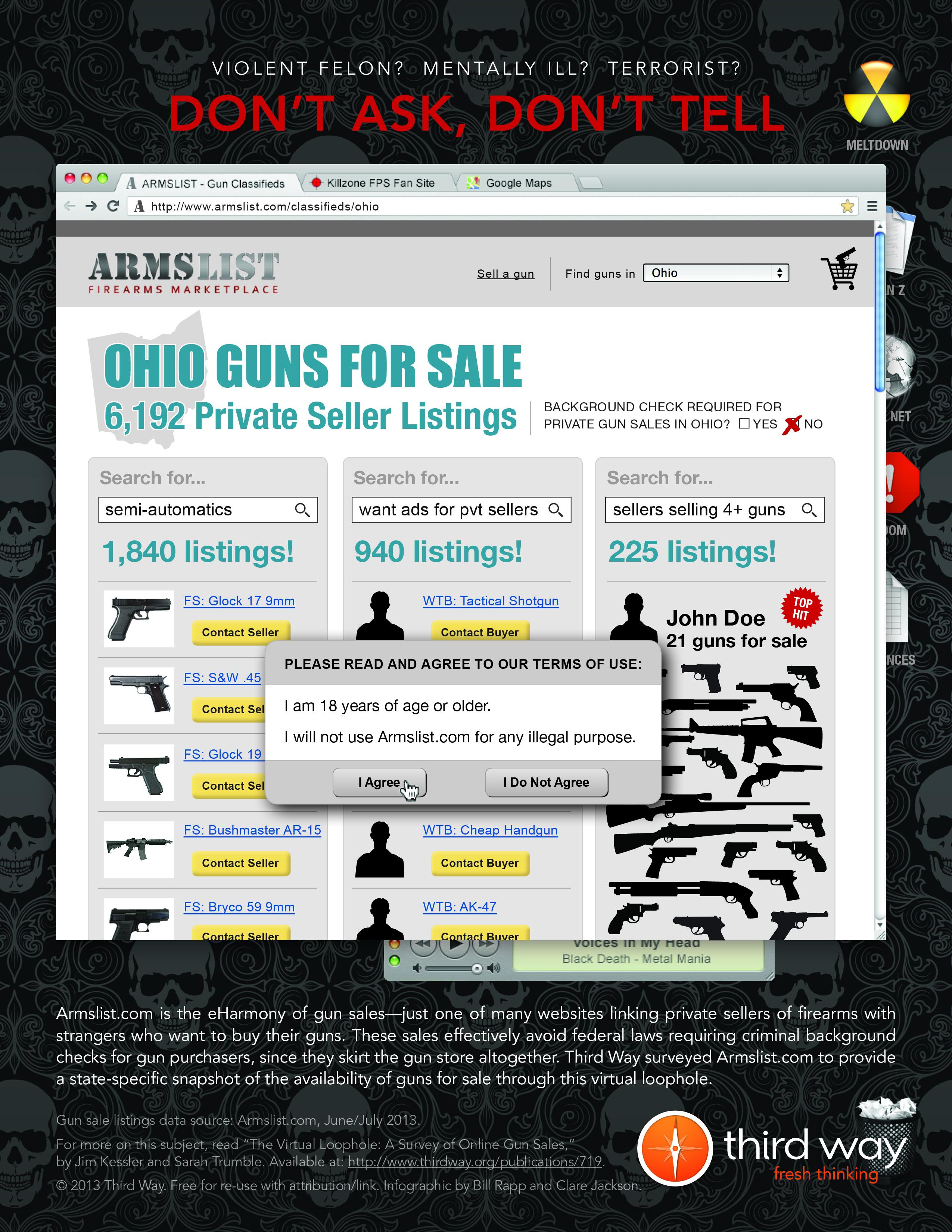 Armslist - Ohio