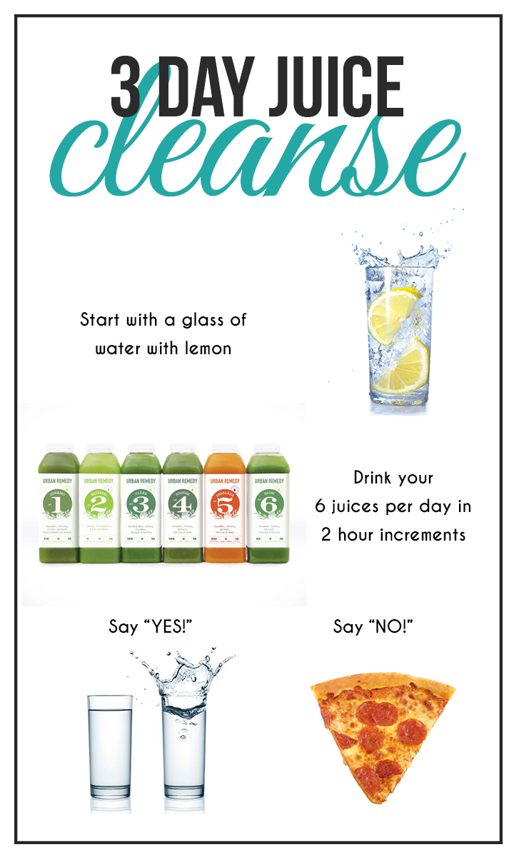 How to Juice Cleanse