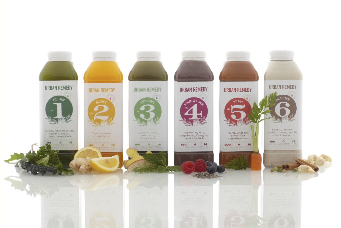 How To Choose The Length Of Your Juice Cleanse