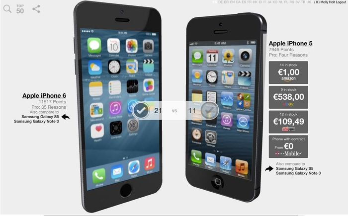 iphone 6 spec iphone 6 vs iphone 5 complete specs comparison 11421