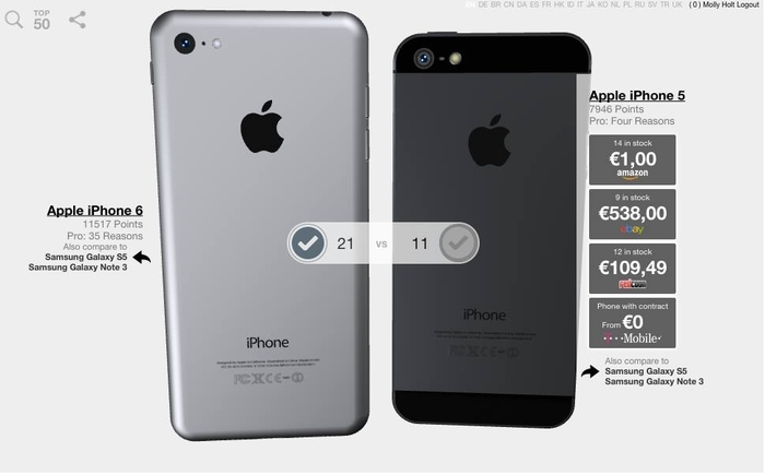 iphone 6 specifications iphone 6 vs iphone 5 complete specs comparison 11422