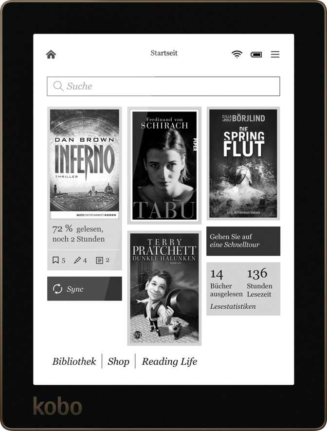 ≫ Amazon Kindle Paperwhite 3G vs Kobo Aura: What is the