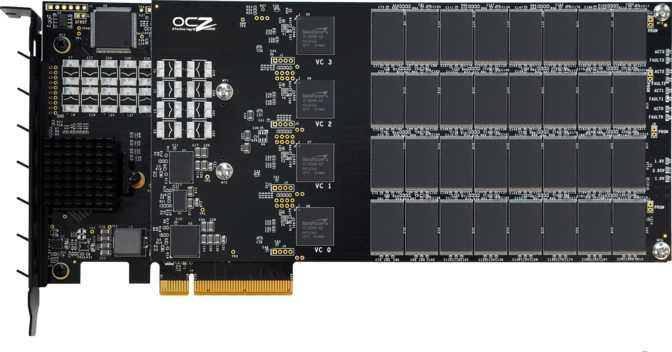 OCZ Z-Drive R4 CM88 3.2TB PCIe