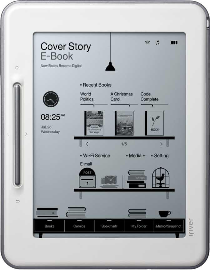 Iriver Cover Story