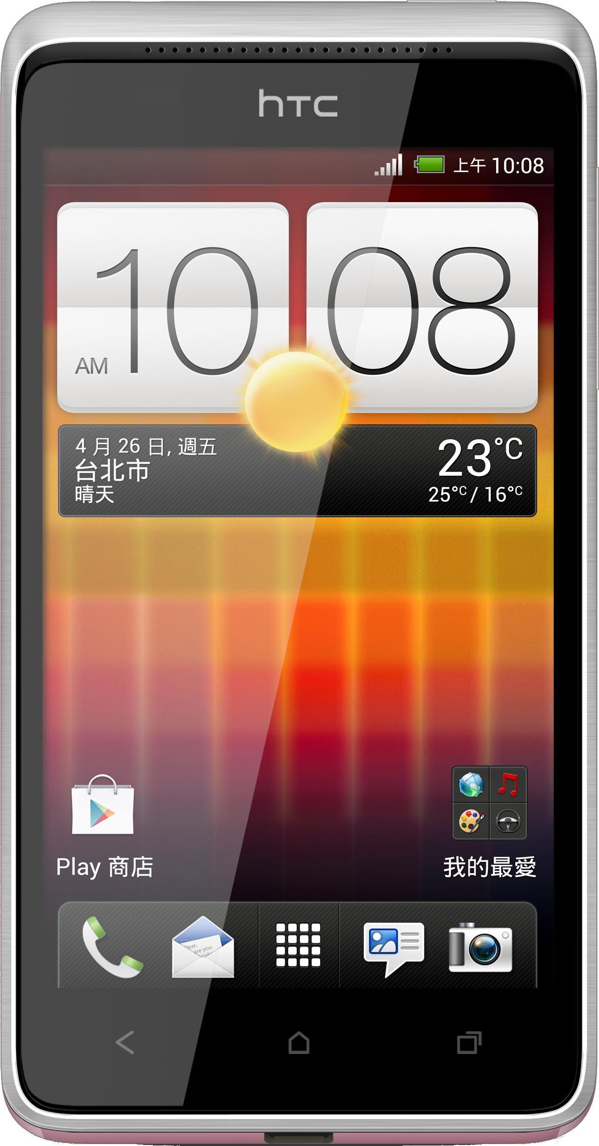HTC Desire L