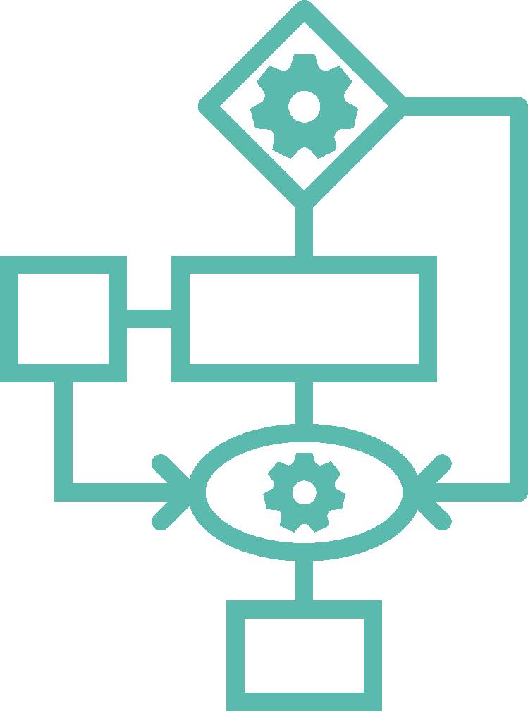 OnTask Workflow Automation