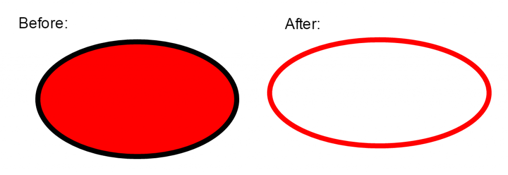 Ellipse before and after annotations properties changed
