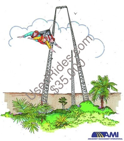 Skycoaster perspective