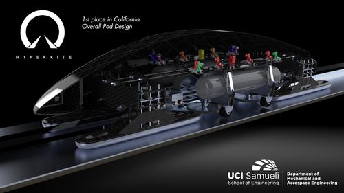 UCI HyperXite