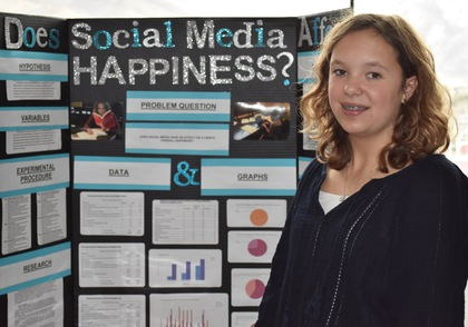 Does social media affect happiness