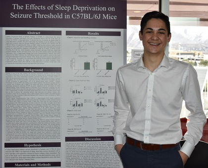 The effects of sleep deprivation on seizures threshold