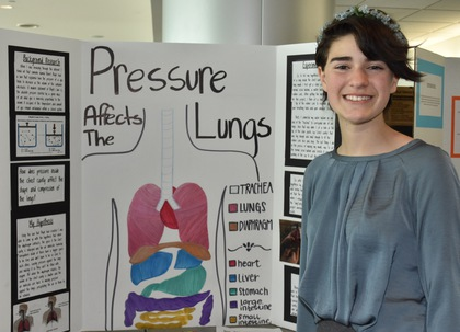Pressure affects the lungs