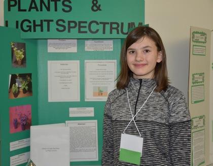 Plants and light spectrum
