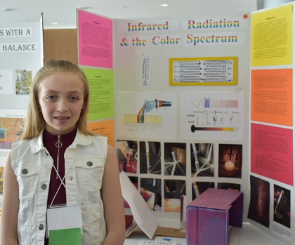 Infrared radiation and the color spectrum