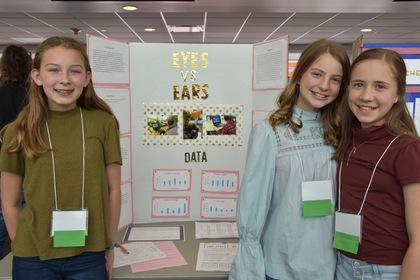Eyes vs ears