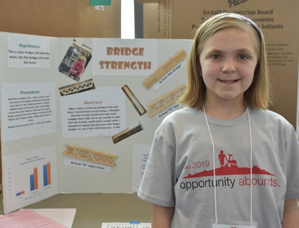 Bridge strength