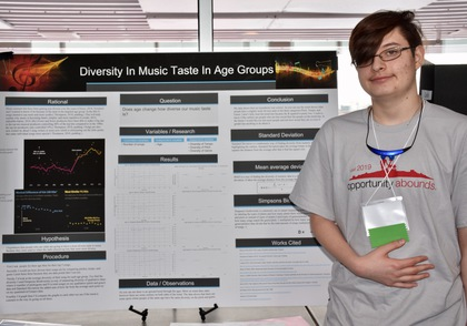 Diversity in music taste in age groups