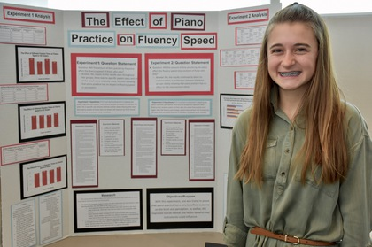The effect of piano practice on fluency speed