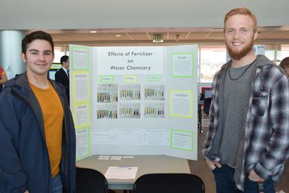 Effects of fertilizer on water chemistry