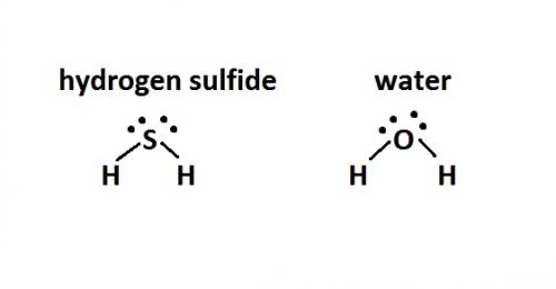 explain why molecules of water and hydrogen sulfide have