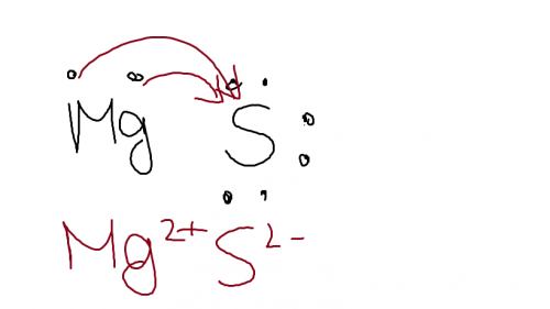 Draw The Lewis Dot Structure For Mg And S Is It An Ionic Or