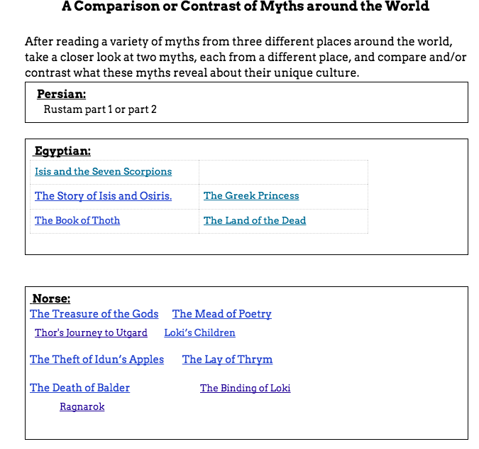 A comparison and contrast of myths around the world After