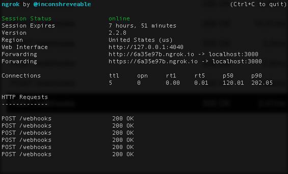 Webhooks Tutorial - Webhooks - Getting Started - API Docs