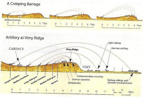 vimy ridge diagram schematics wiring diagrams u2022 rh startupseeds co