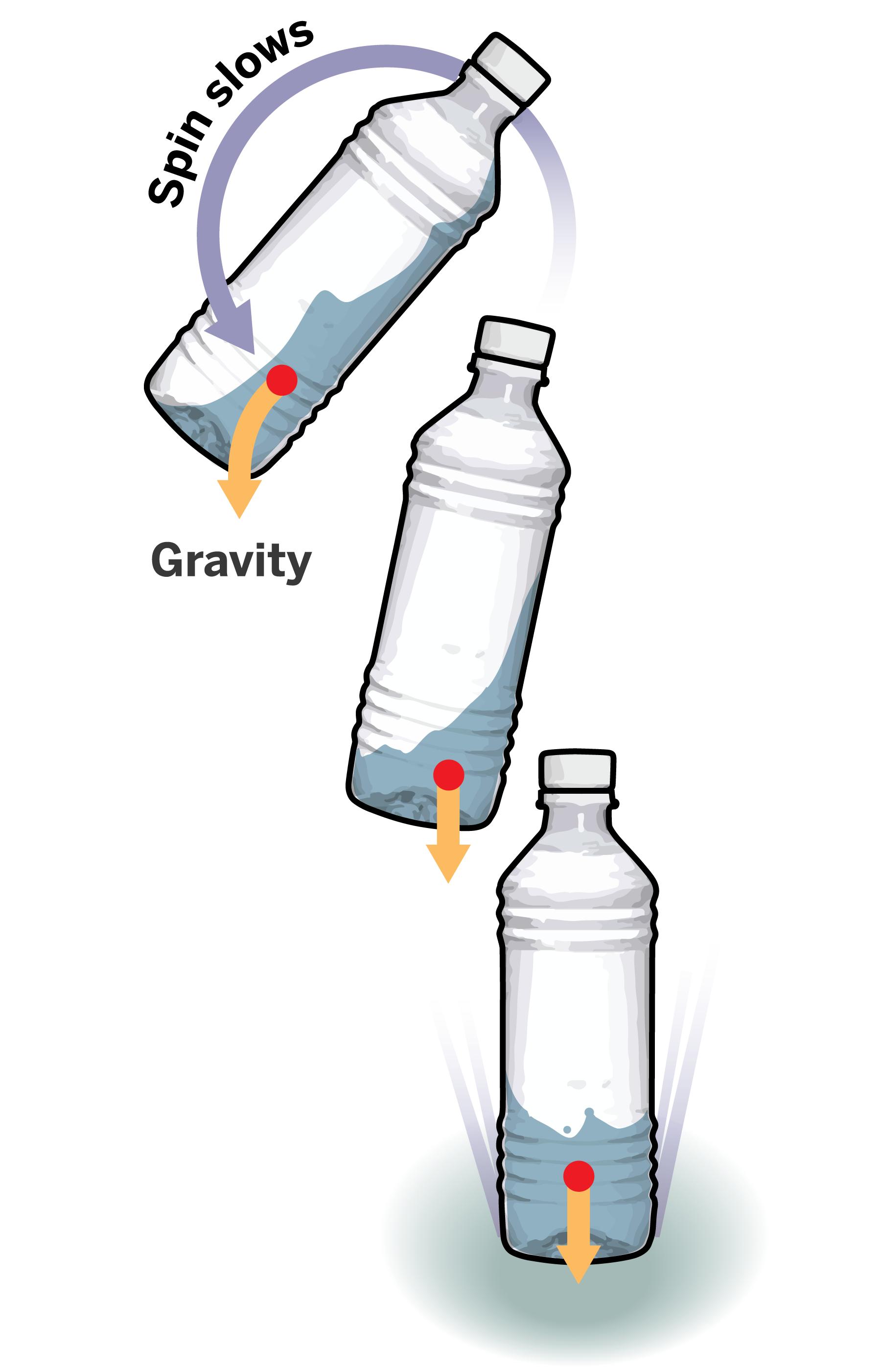 6874624e38 Water Bottle Flipping - by Corey Peschel [Infographic]