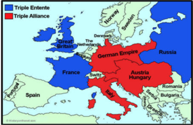 what was the main cause of ww1